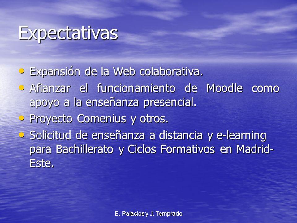 E. Palacios y J. Temprado Expectativas Expansión de la Web colaborativa.