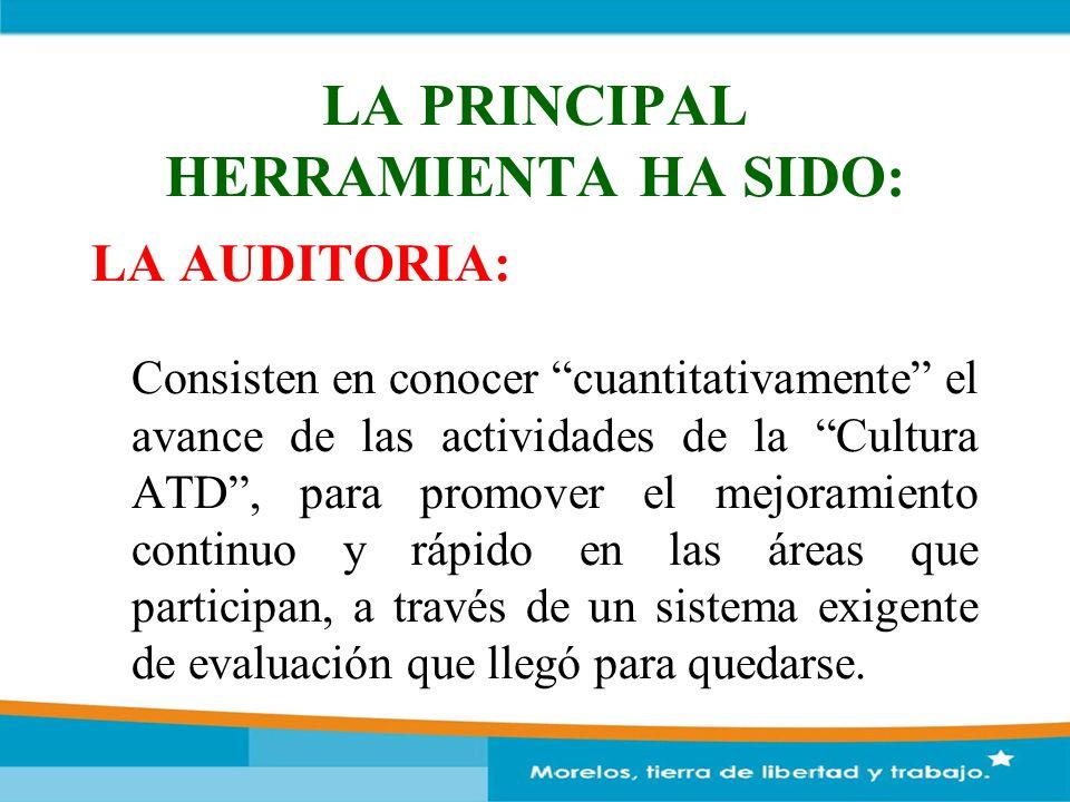 LA PRINCIPAL HERRAMIENTA HA SIDO: LA AUDITORIA: Consisten en conocer cuantitativamente el avance de las actividades de la Cultura ATD, para promover e
