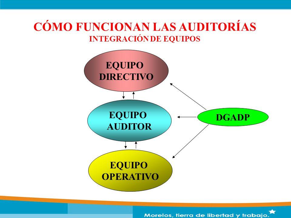 EQUIPO DIRECTIVO EQUIPO AUDITOR EQUIPO OPERATIVO DGADP CÓMO FUNCIONAN LAS AUDITORÍAS INTEGRACIÓN DE EQUIPOS