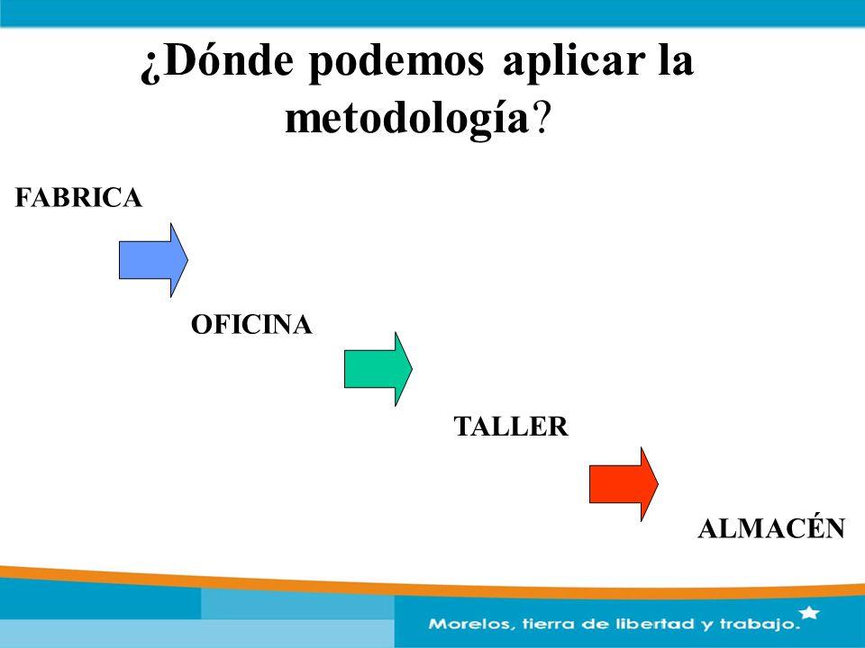 ¿Dónde podemos aplicar la metodología? FABRICA OFICINA TALLER ALMACÉN