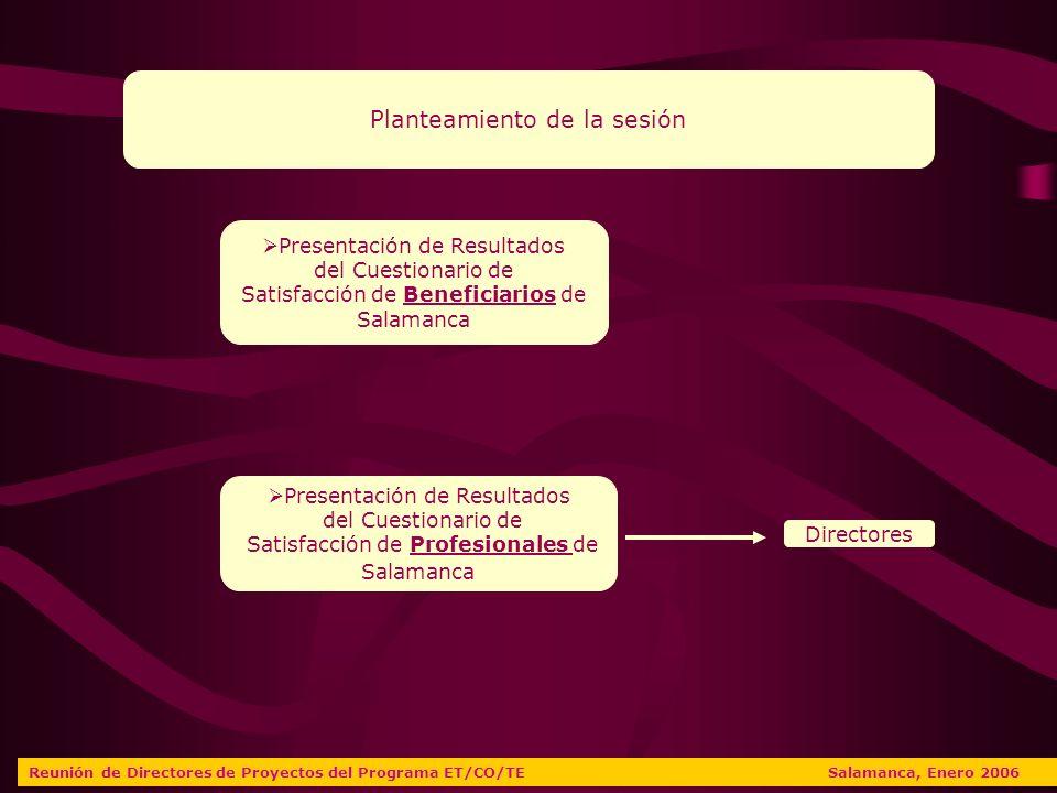 Reunión de Directores de Proyectos del Programa ET/CO/TE Salamanca, Enero 2006 Resultados del Cuestionario de Satisfacción de BENEFICIARIOS de Salamanca Número de Proyectos Evaluados: 20 Número de Participantes: 354 Número de Respuestas: 30887 %