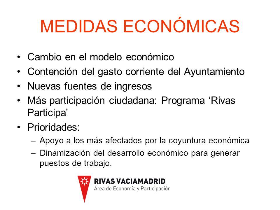 ORDENANZAS FISCALES OBJETIVOS PRIMORDIALES -Apoyar a las personas que se encuentran en situación de desempleo -Fomentar la creación de empresas en el municipio -El refuerzo de medidas medioambientales