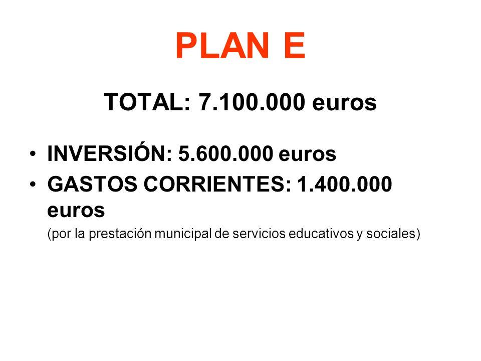PLAN E TOTAL: 7.100.000 euros INVERSIÓN: 5.600.000 euros GASTOS CORRIENTES: 1.400.000 euros (por la prestación municipal de servicios educativos y sociales)