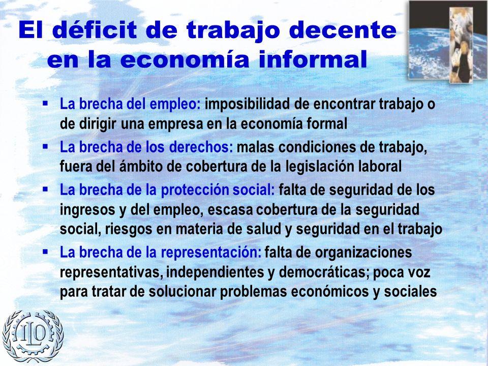 El déficit de trabajo decente en la economía informal La brecha del empleo: imposibilidad de encontrar trabajo o de dirigir una empresa en la economía