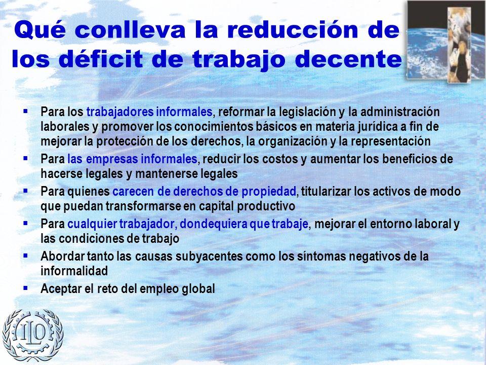 Qué conlleva la reducción de los déficit de trabajo decente Para los trabajadores informales, reformar la legislación y la administración laborales y