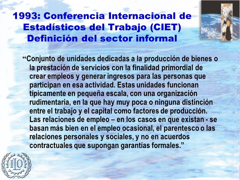 1993: Conferencia Internacional de Estadísticos del Trabajo (CIET) Definición del sector informal Conjunto de unidades dedicadas a la producción de bi