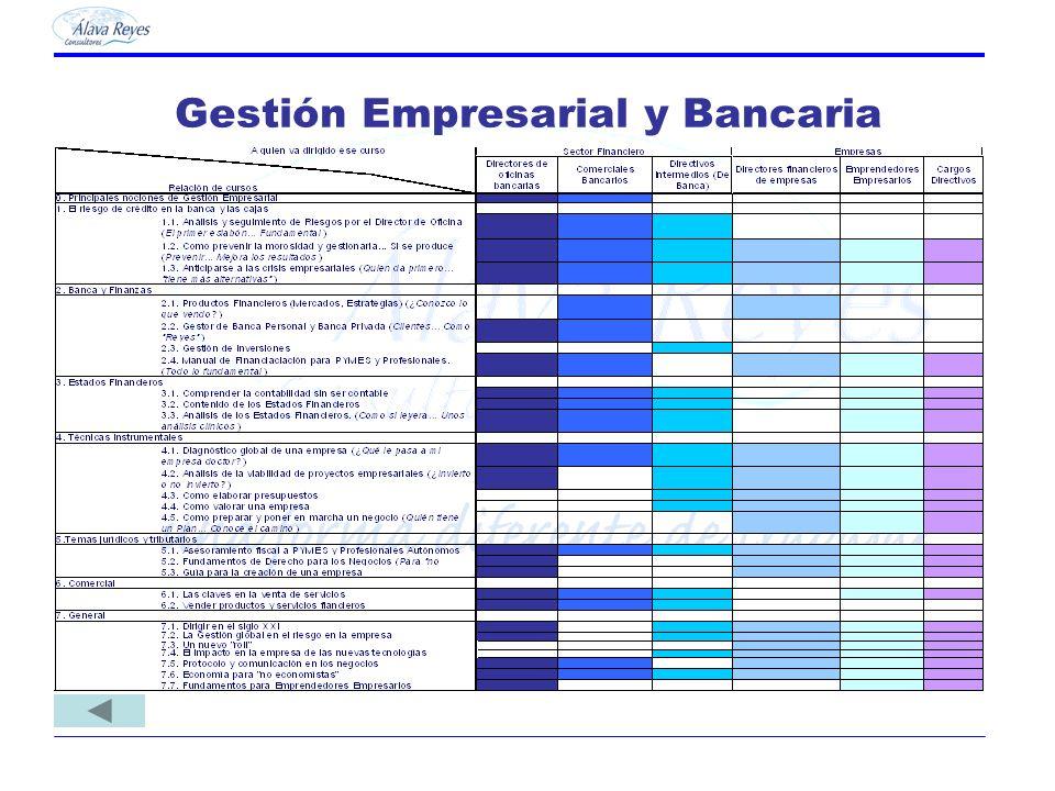 Gestión Empresarial y Bancaria
