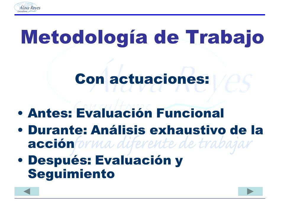 Metodología de Trabajo Con actuaciones: Antes: Evaluación Funcional Durante: Análisis exhaustivo de la acción Después: Evaluación y Seguimiento