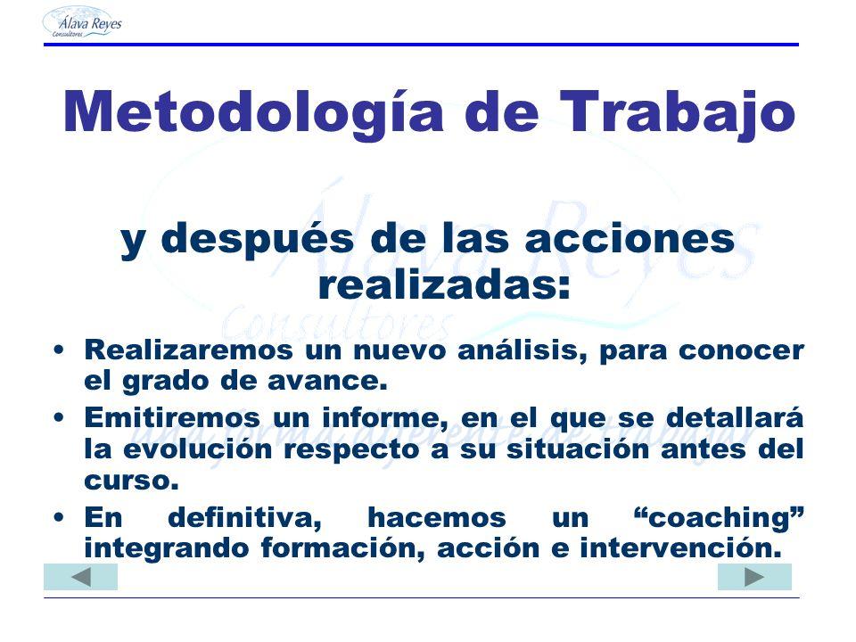 Metodología de Trabajo y después de las acciones realizadas: Realizaremos un nuevo análisis, para conocer el grado de avance. Emitiremos un informe, e