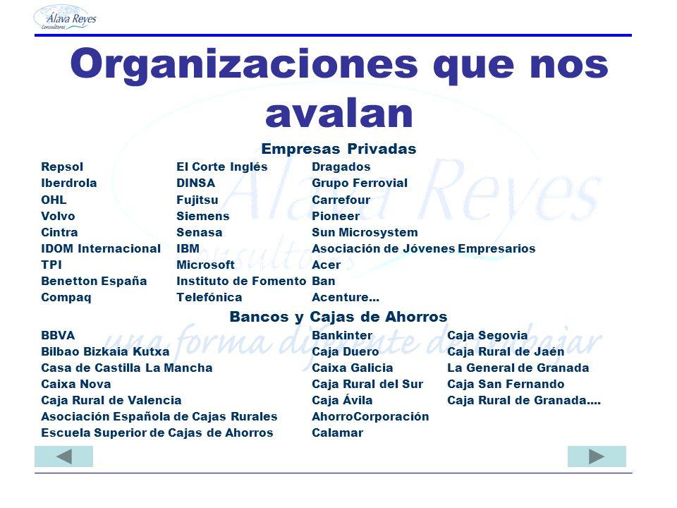 Organizaciones que nos avalan Empresas Privadas RepsolEl Corte InglésDragados IberdrolaDINSAGrupo Ferrovial OHLFujitsuCarrefour VolvoSiemensPioneer Ci