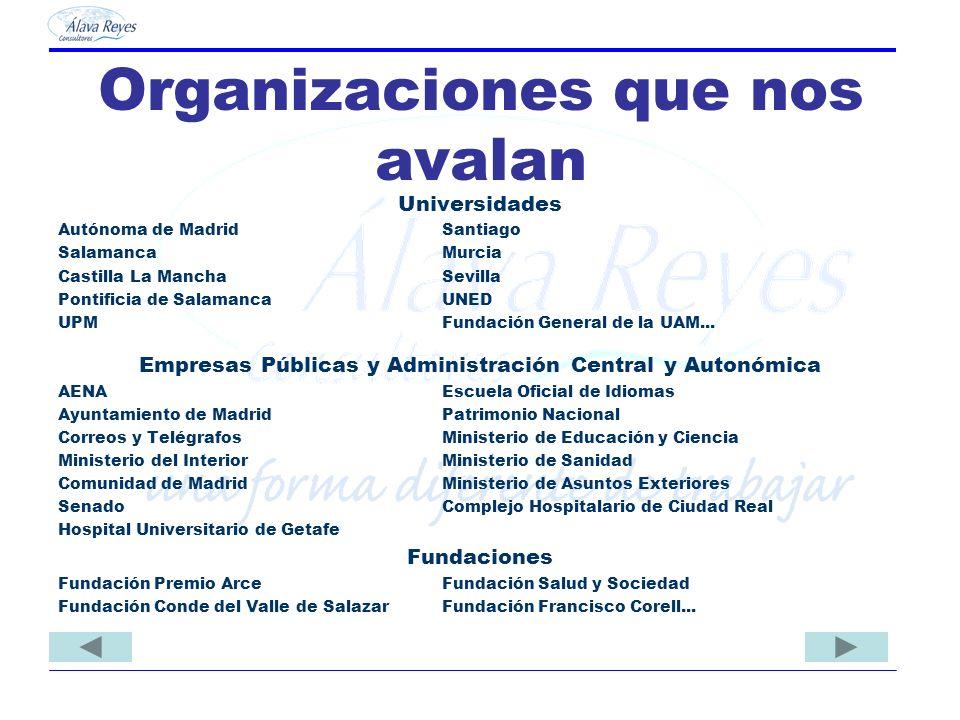 Organizaciones que nos avalan Universidades Autónoma de MadridSantiago SalamancaMurcia Castilla La ManchaSevilla Pontificia de SalamancaUNED UPMFundac