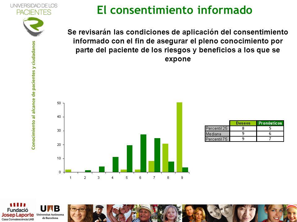 El consentimiento informado Se revisarán las condiciones de aplicación del consentimiento informado con el fin de asegurar el pleno conocimiento por p