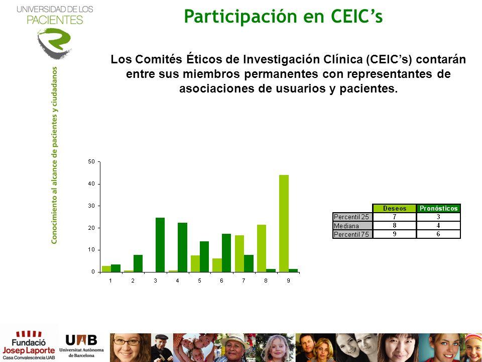 Participación en CEICs Los Comités Éticos de Investigación Clínica (CEICs) contarán entre sus miembros permanentes con representantes de asociaciones