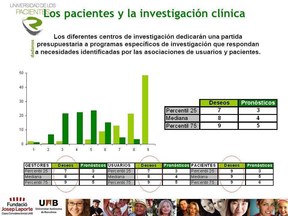 Los pacientes y la investigación clínica Los diferentes centros de investigación dedicarán una partida presupuestaria a programas específicos de inves