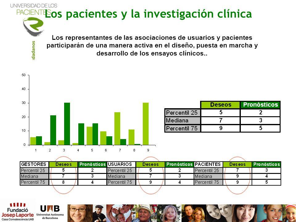 Los pacientes y la investigación clínica Los representantes de las asociaciones de usuarios y pacientes participarán de una manera activa en el diseño