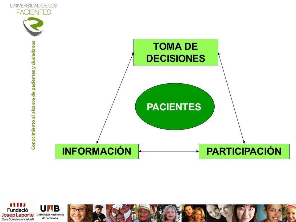 INFORMACIÓN TOMA DE DECISIONES PARTICIPACIÓN PACIENTES