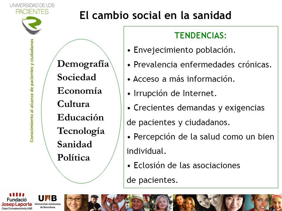 Demografía Sociedad Economía Cultura Educación Tecnología Sanidad Política TENDENCIAS: Envejecimiento población. Prevalencia enfermedades crónicas. Ac