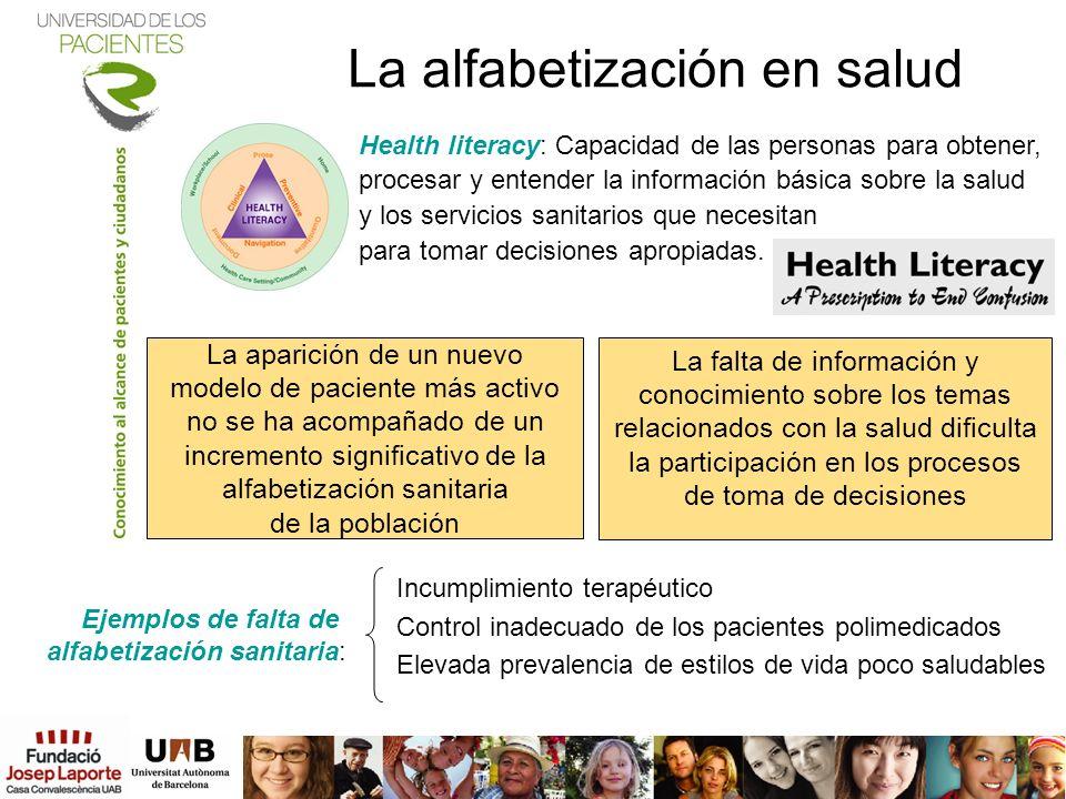 La alfabetización en salud Health literacy: Capacidad de las personas para obtener, procesar y entender la información básica sobre la salud y los ser