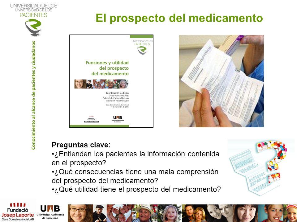 Preguntas clave: ¿Entienden los pacientes la información contenida en el prospecto? ¿Qué consecuencias tiene una mala comprensión del prospecto del me