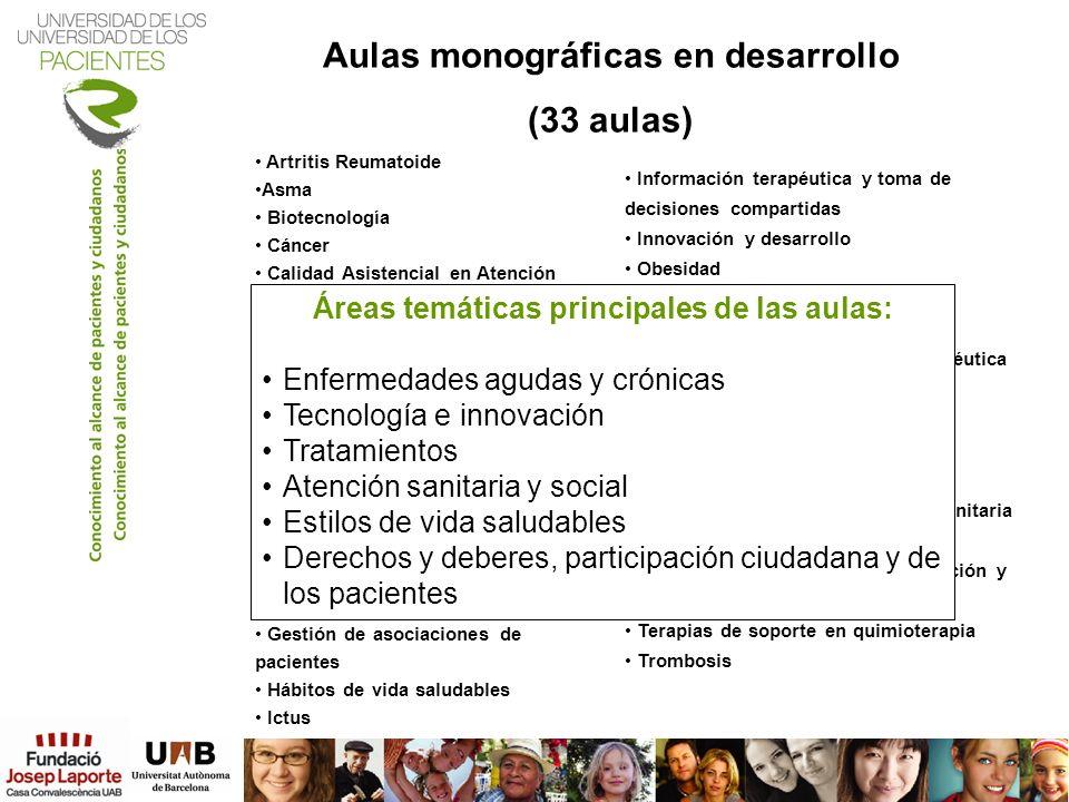 Aulas monográficas en desarrollo (33 aulas) Artritis Reumatoide Asma Biotecnología Cáncer Calidad Asistencial en Atención primaria Comunicación y rela