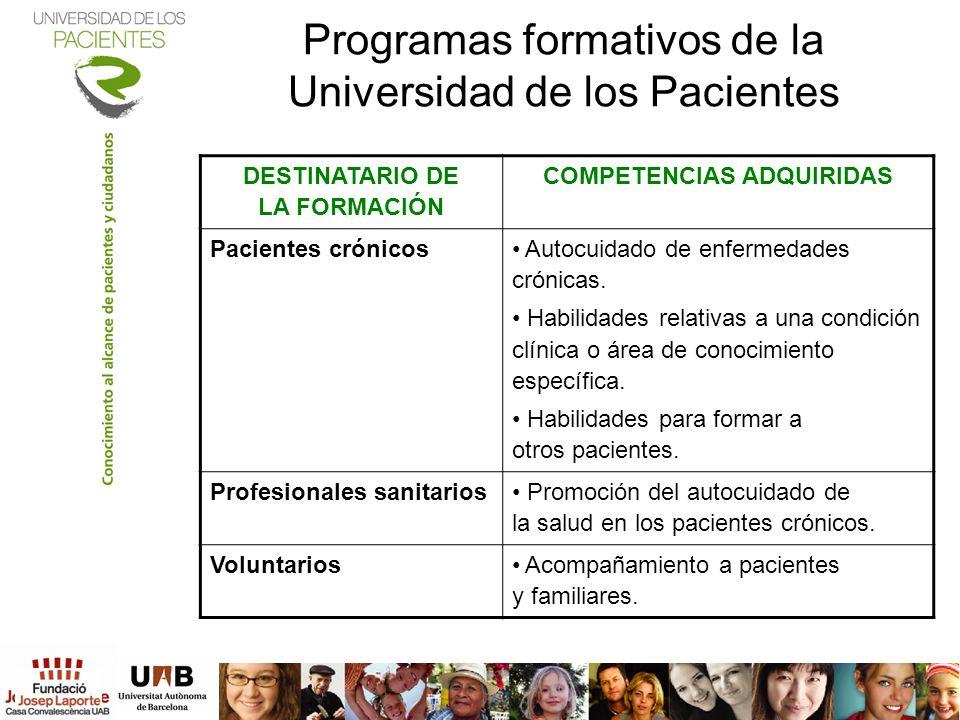 Programas formativos de la Universidad de los Pacientes DESTINATARIO DE LA FORMACIÓN COMPETENCIAS ADQUIRIDAS Pacientes crónicos Autocuidado de enferme