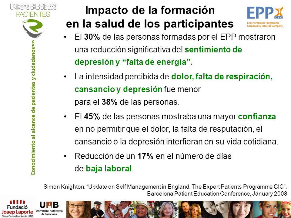 El 30% de las personas formadas por el EPP mostraron una reducción significativa del sentimiento de depresión y falta de energía. La intensidad percib
