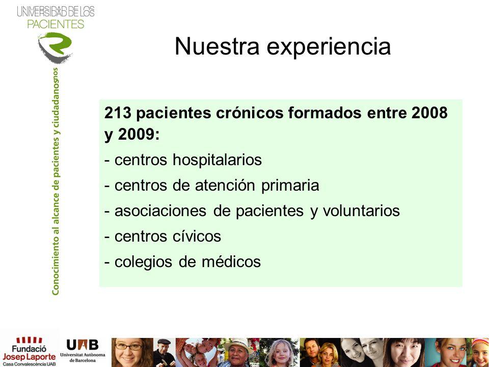 Nuestra experiencia 213 pacientes crónicos formados entre 2008 y 2009: - centros hospitalarios - centros de atención primaria - asociaciones de pacien