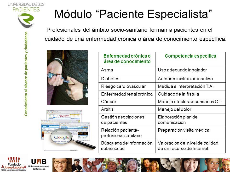 Módulo Paciente Especialista Enfermedad crónica o área de conocimiento Competencia específica AsmaUso adecuado inhalador DiabetesAutoadministración in