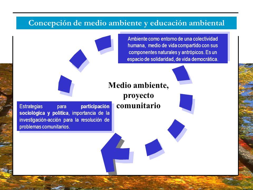 Concepción de medio ambiente y educación ambiental Medio ambiente, proyecto comunitario Ambiente como entorno de una colectividad humana, medio de vid