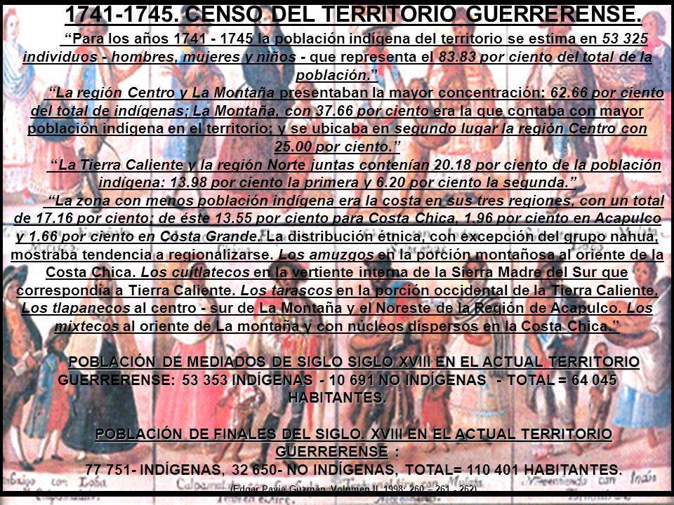 1712. DESCRIPCIÓN DE LA RIBERA IZQUIERDA DEL RÍO DE LAS BALSAS. Región Costa Grande. Toda la jurisdicción era cálida y malsana, Labarthe apunta repeti