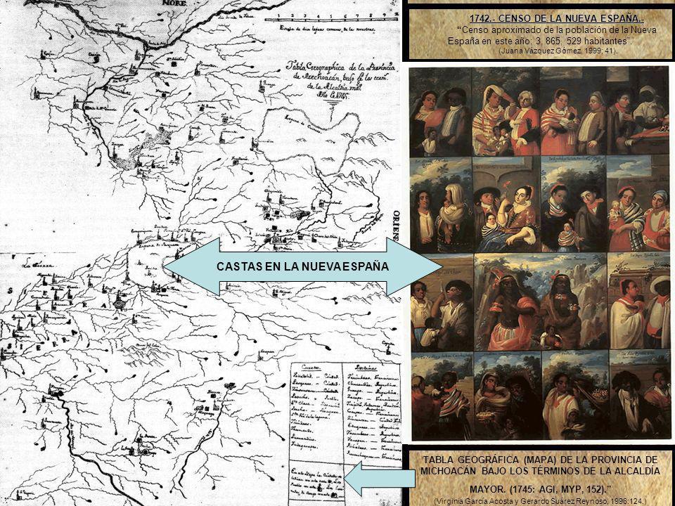 1742.- CENSO DE LA NUEVA ESPAÑA.- Censo aproximado de la población de la Nueva España en este año: 3, 865, 529 habitantes.