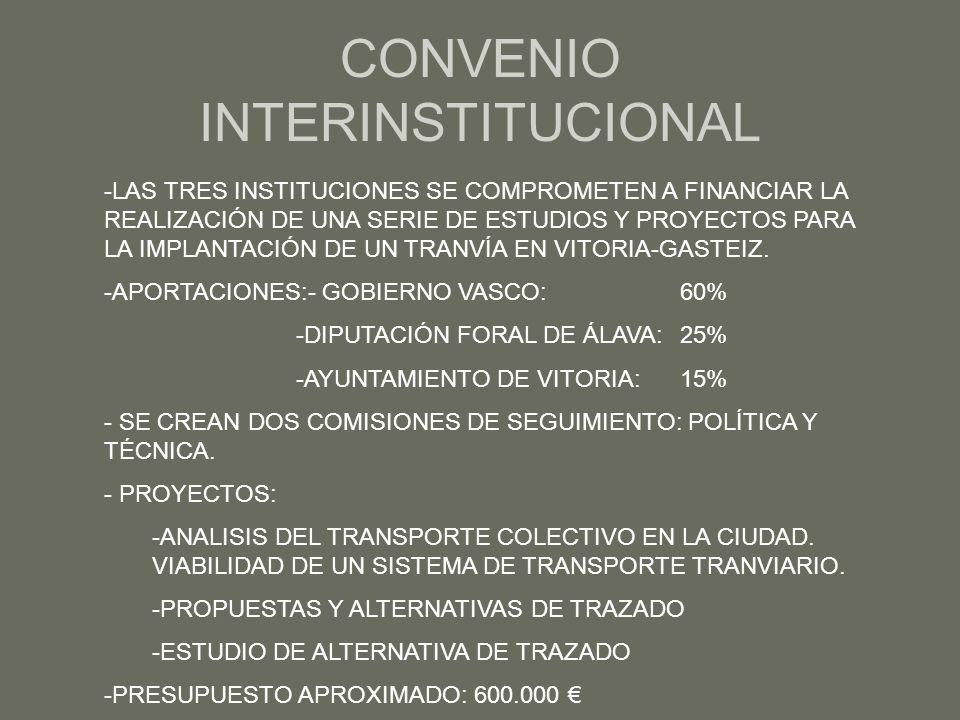 CONVENIO INTERINSTITUCIONAL -LAS TRES INSTITUCIONES SE COMPROMETEN A FINANCIAR LA REALIZACIÓN DE UNA SERIE DE ESTUDIOS Y PROYECTOS PARA LA IMPLANTACIÓN DE UN TRANVÍA EN VITORIA-GASTEIZ.