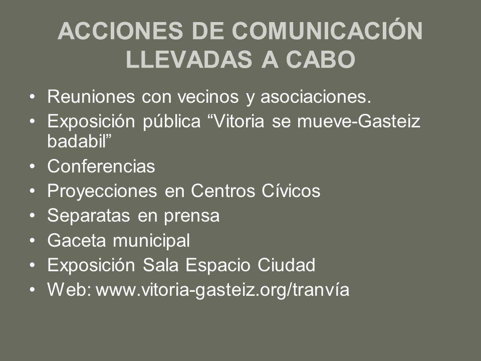 ACCIONES DE COMUNICACIÓN LLEVADAS A CABO Reuniones con vecinos y asociaciones.