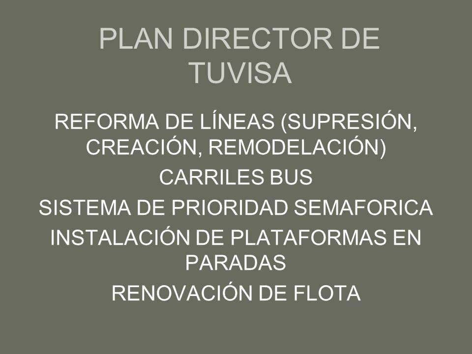 PLAN DIRECTOR DE TUVISA REFORMA DE LÍNEAS (SUPRESIÓN, CREACIÓN, REMODELACIÓN) CARRILES BUS SISTEMA DE PRIORIDAD SEMAFORICA INSTALACIÓN DE PLATAFORMAS EN PARADAS RENOVACIÓN DE FLOTA