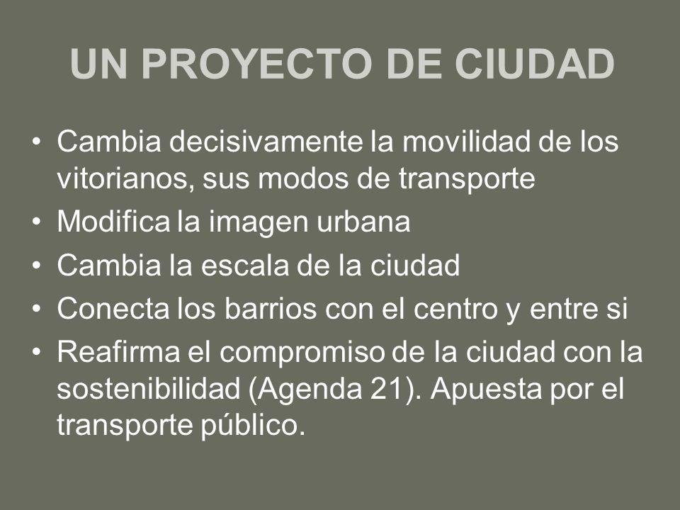 UN PROYECTO DE CIUDAD Cambia decisivamente la movilidad de los vitorianos, sus modos de transporte Modifica la imagen urbana Cambia la escala de la ciudad Conecta los barrios con el centro y entre si Reafirma el compromiso de la ciudad con la sostenibilidad (Agenda 21).