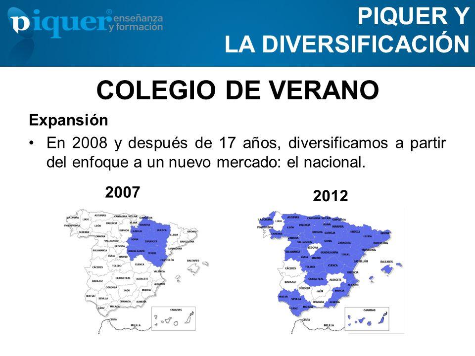 COLEGIO DE VERANO Expansión En 2008 y después de 17 años, diversificamos a partir del enfoque a un nuevo mercado: el nacional. 2007 2012 PIQUER Y LA D