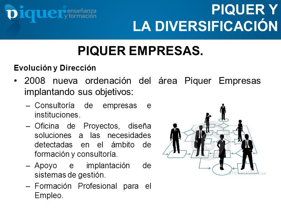 PIQUER EMPRESAS. Evolución y Dirección 2008 nueva ordenación del área Piquer Empresas implantando sus objetivos: PIQUER Y LA DIVERSIFICACIÓN –Consulto