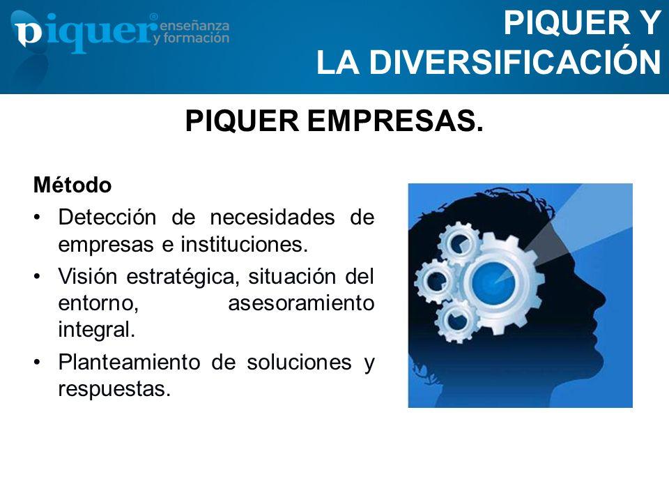 PIQUER EMPRESAS. Método Detección de necesidades de empresas e instituciones. Visión estratégica, situación del entorno, asesoramiento integral. Plant