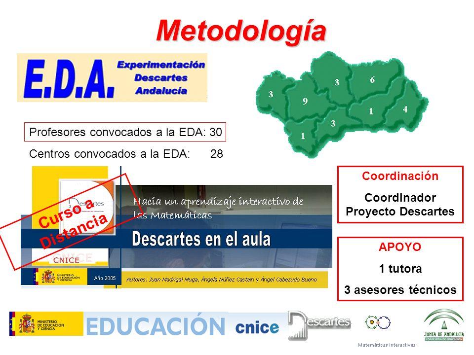 Metodología Profesores convocados a la EDA: 30 Centros convocados a la EDA: 28 APOYO 1 tutora 3 asesores técnicos Curso a Distancia Coordinación Coord