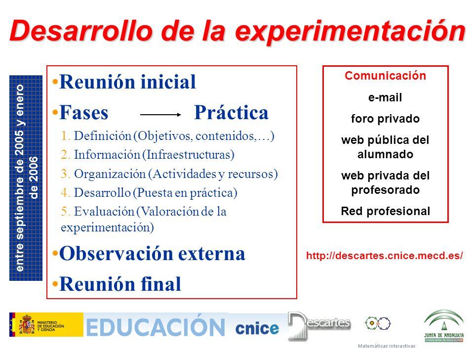 Desarrollo de la experimentación Reunión inicial Fases Práctica 1. Definición (Objetivos, contenidos,…) 2. Información (Infraestructuras) 3. Organizac