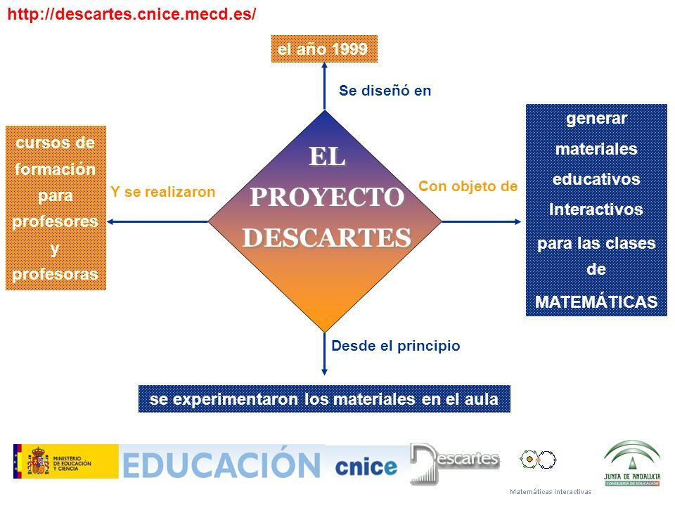 EL PROYECTO DESCARTES EL PROYECTO DESCARTES el año 1999 Con objeto de generar materiales educativos Interactivos para las clases de MATEMÁTICAS se exp