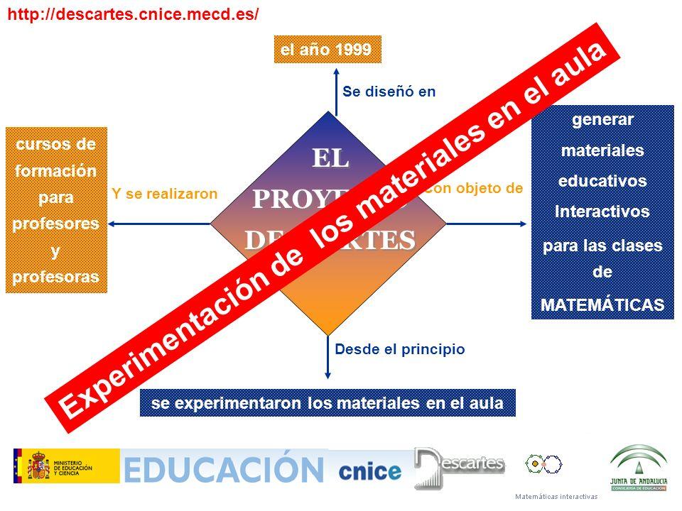 EL PROYECTO DESCARTES EL PROYECTO DESCARTES el año 1999 Con objeto de generar materiales educativos Interactivos para las clases de MATEMÁTICAS Desde