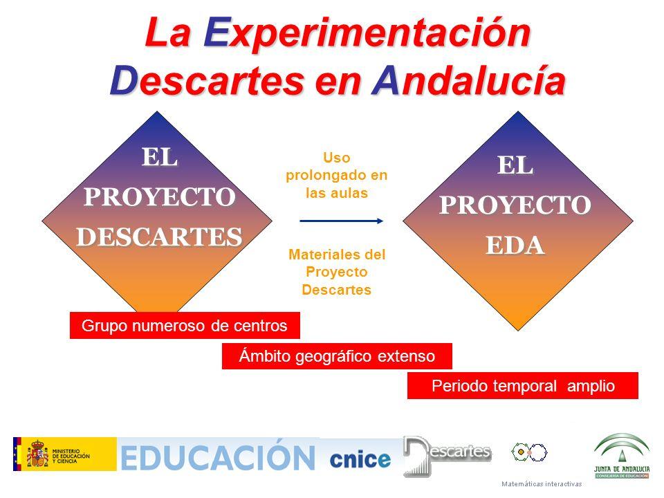 La Experimentación Descartes en Andalucía EL PROYECTO DESCARTES EL PROYECTO DESCARTES Uso prolongado en las aulas EL PROYECTO EDA EL PROYECTO EDA Mate