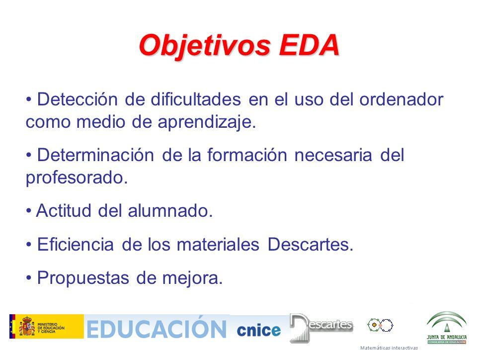 Objetivos EDA Detección de dificultades en el uso del ordenador como medio de aprendizaje. Determinación de la formación necesaria del profesorado. Ac