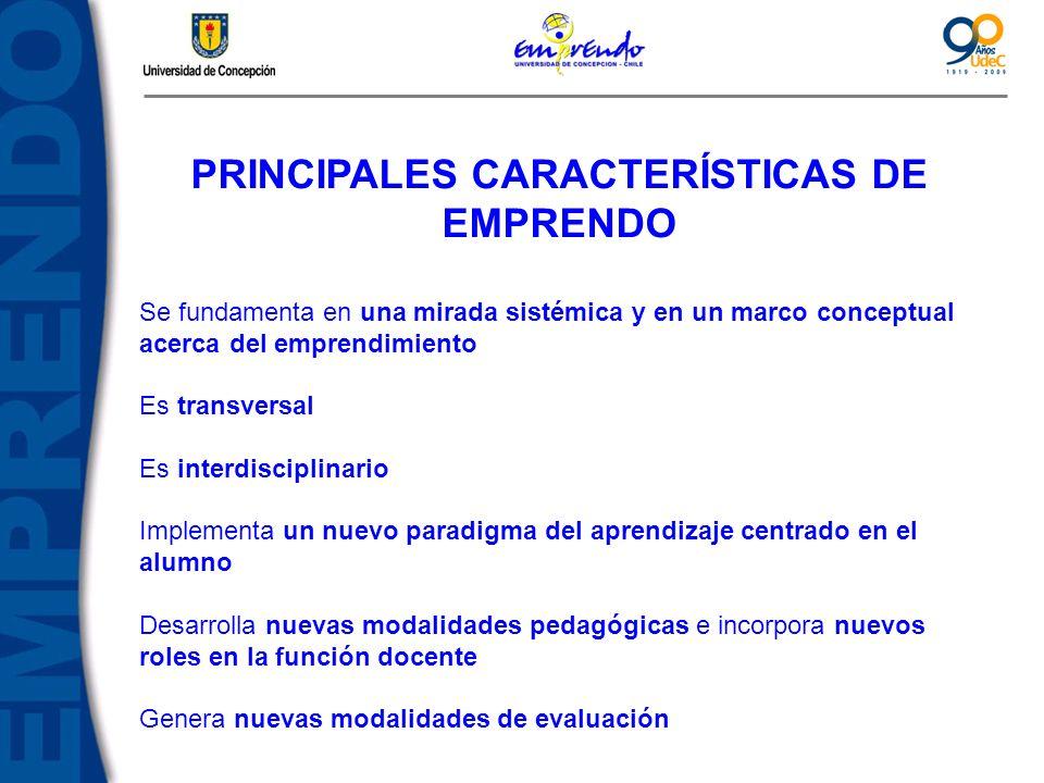 PRINCIPALES CARACTERÍSTICAS DE EMPRENDO Se fundamenta en una mirada sistémica y en un marco conceptual acerca del emprendimiento Es transversal Es int