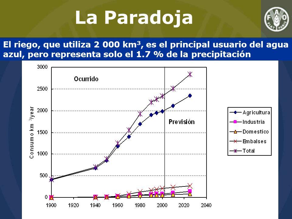 La Paradoja El riego, que utiliza 2 000 km 3, es el principal usuario del agua azul, pero representa solo el 1.7 % de la precipitación