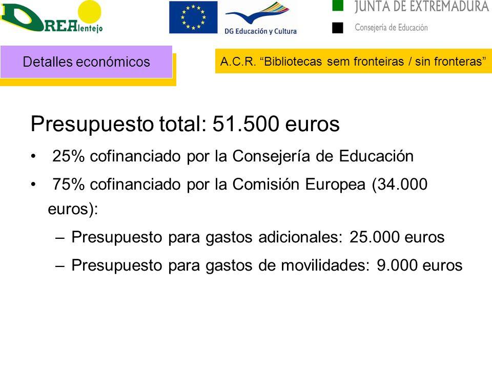Detalles económicos A.C.R. Bibliotecas sem fronteiras / sin fronteras Presupuesto total: 51.500 euros 25% cofinanciado por la Consejería de Educación