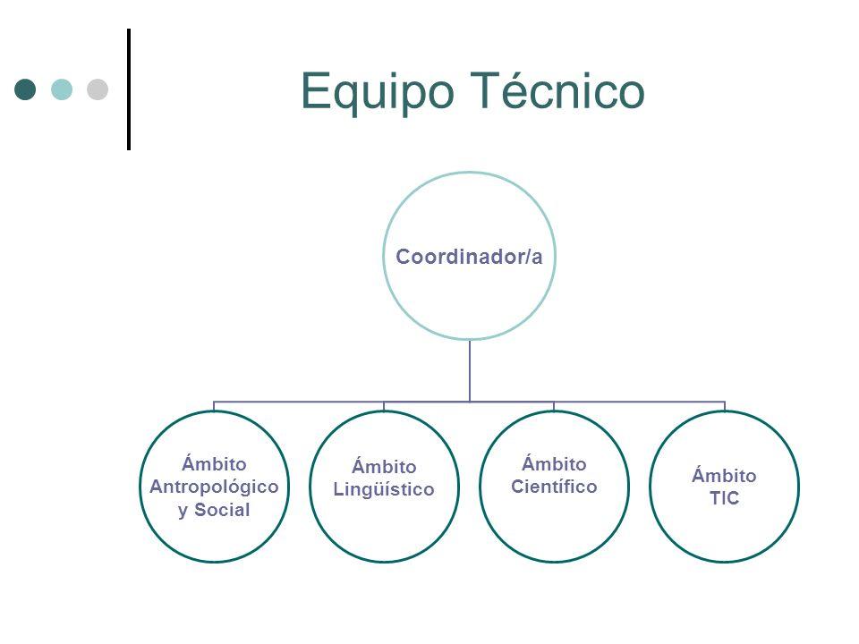 Equipo Técnico Coordinador/a Ámbito Antropológico y Social Ámbito Lingüístico Ámbito Científico Ámbito TIC