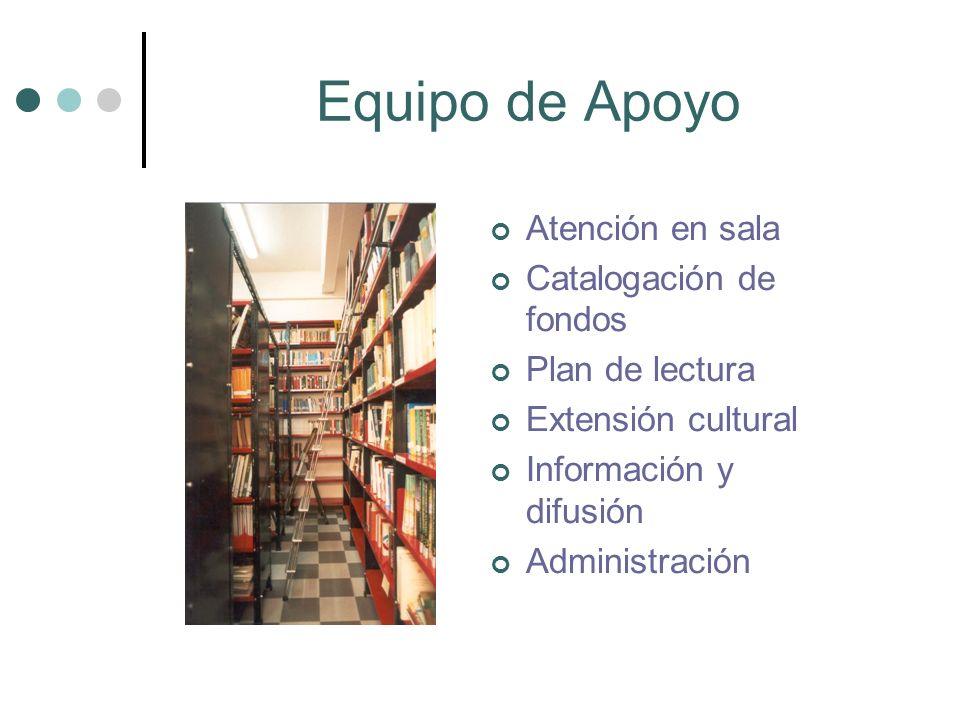 Equipo de Apoyo Atención en sala Catalogación de fondos Plan de lectura Extensión cultural Información y difusión Administración