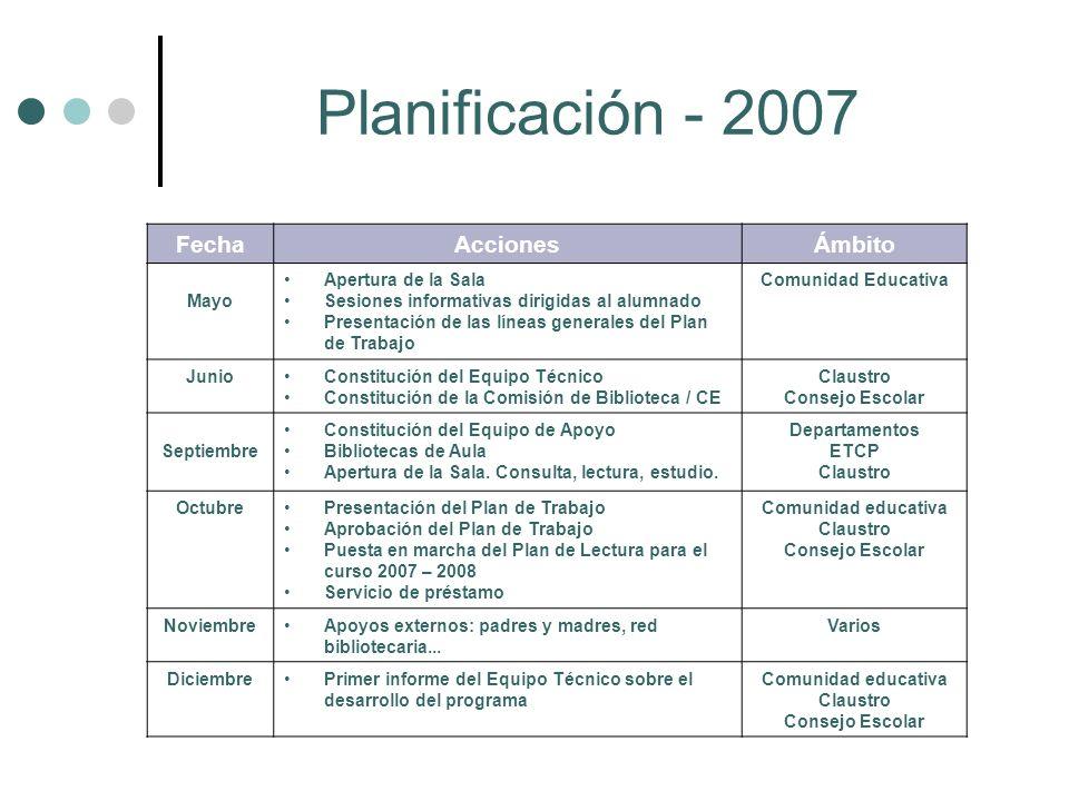Planificación - 2007 FechaAccionesÁmbito Mayo Apertura de la Sala Sesiones informativas dirigidas al alumnado Presentación de las líneas generales del